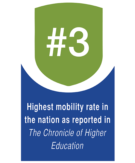 Lehman's ranking for social mobility among 4-yr public colleges by Chronicle of Higher Ed